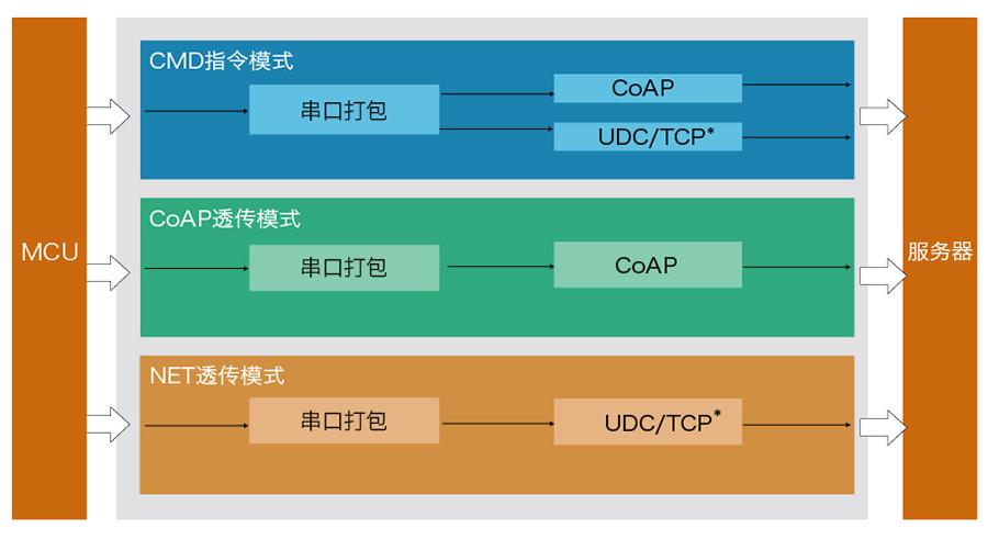 工作模式-03.jpg